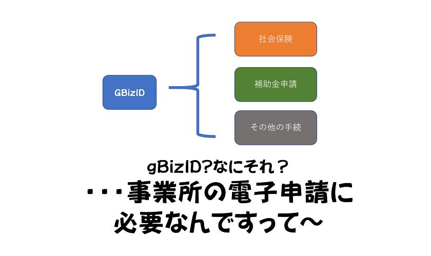 gBizIDを取得して電子申請へGo!